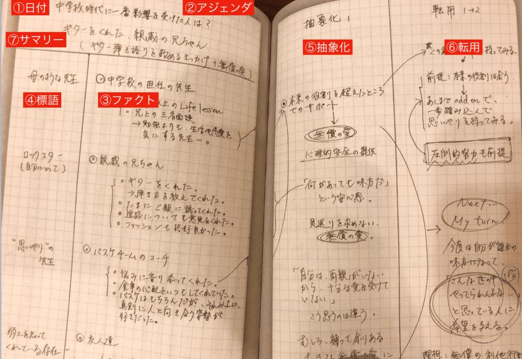 の 魔力 メモ 『メモの魔力』前田裕二著…最強のノート術を15枚の図解でまとめました! 図解師★ウルフの『図解の世界!』