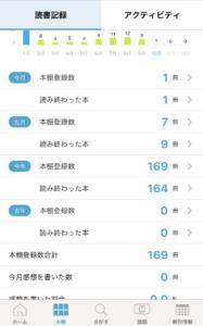 ブクログの読書記録管理画面
